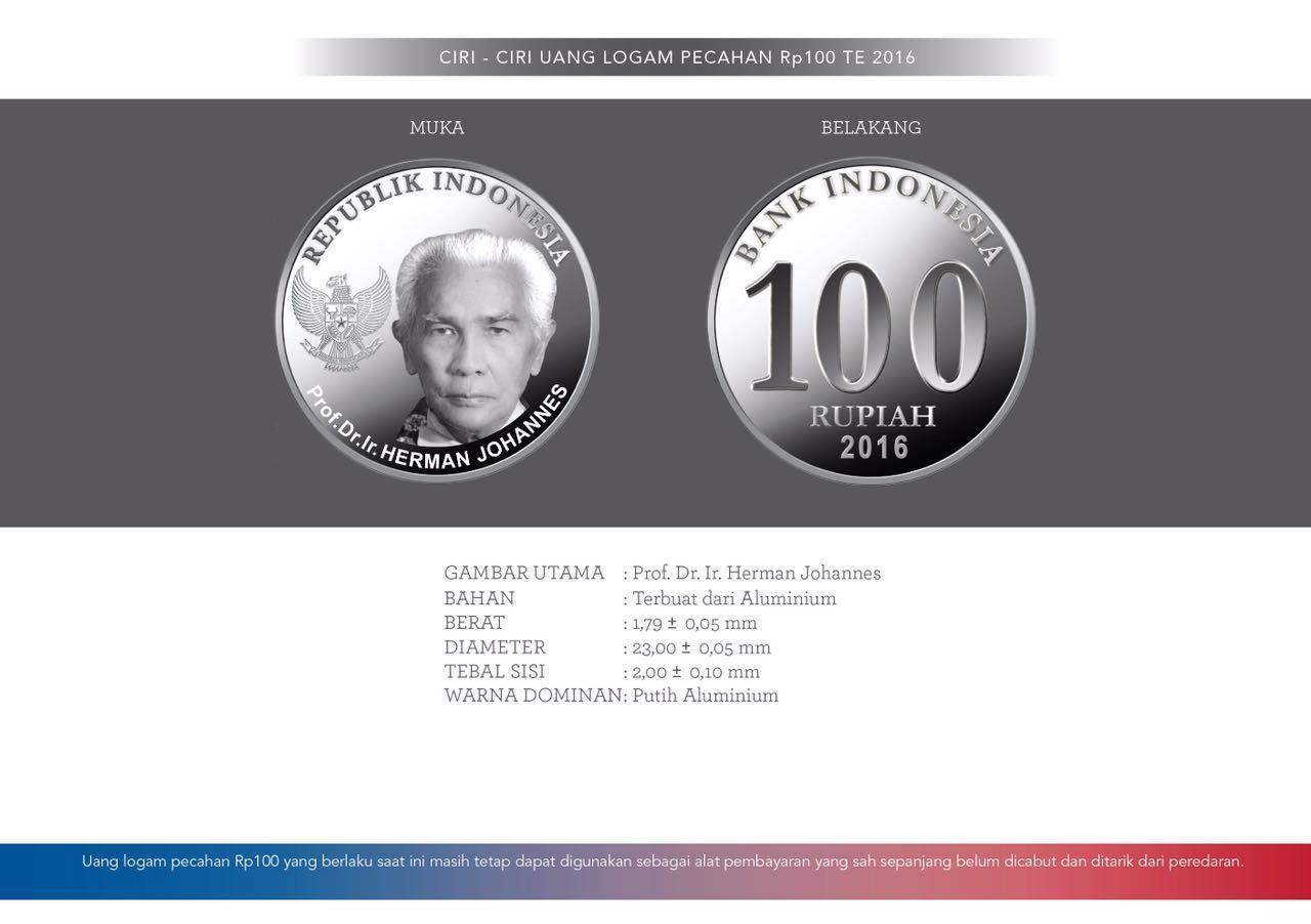 Inilah Gambar Uang Kertas dan Logam Rupiah Baru Dari Mulai Rp 100 sampai Rp. 100.000 ...